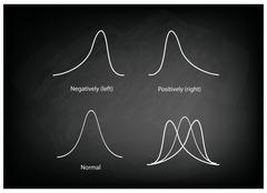 Collection of Positve and Negative Distribution Curve on Chalkboard Stock Illustration
