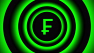 Growing Swiss frank sign surrounded by green blurred circles - visual illusion. Stock Footage