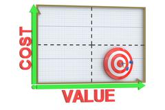 Cost Value Matrix - Arrow and Target, 3D rendering Stock Illustration