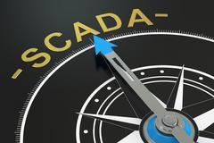 SCADA compass concept, 3D rendering Stock Illustration