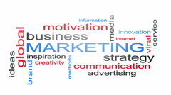 Marketing Business Strategy Word Cloud Text Animation Stock Footage