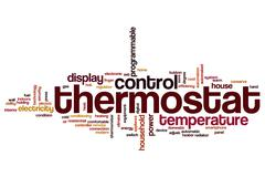 Thermostat word cloud Piirros