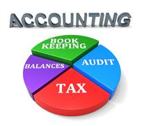 Accounting Chart Representing Balancing The Books And Paying Taxes Stock Illustration