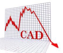Cad Graph Negative Represents Canadian Money Forecast 3d Rendering Piirros