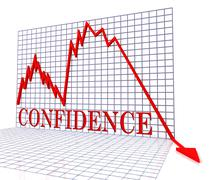 Confidence Graph Negative Means Faith Downturn 3d Rendering Stock Illustration