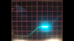 Vector waves quickly Stock Footage