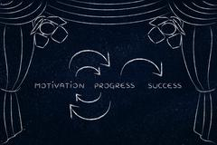 Motivation and progress to succeed, key concepts on stage Stock Illustration
