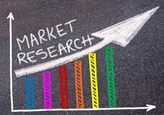MARKET RESEARCH written over colorful graph and rising arrow Stock Photos