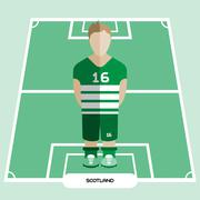 Computer game Scotland Soccer club player Stock Illustration