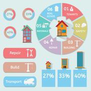 Building infographics. Stock Illustration