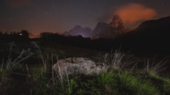 Sweeping sunset time lapse across a late summer valley with ominous mountains. Stock Footage