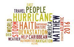 Hurricane Matthew in word tag cloud Piirros