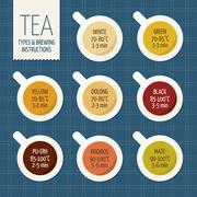 Tea varieties and brewing instructions. Steep time Stock Illustration