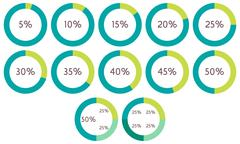 Infographics vector: 5%, 10%, 15%, 20%, 25%, 30%, 35%, 40%, 45%, 50% pie charts Stock Illustration