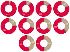 Set of 3d red and light brown circle diagrams: 5 to 50 Stock Illustration