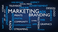 Marketing, branding word tag cloud - blue, English variant Stock Footage