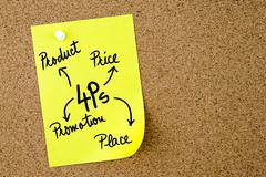4Ps as Product, Price, Promotion and Place written on yellow paper note Stock Photos