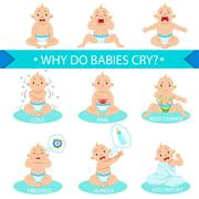 Reasons Baby Boy Is Crying Infographic Poster Piirros