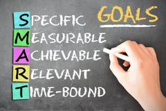 Smart goals definition to achieve business plan targets Stock Photos