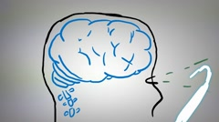 Brain - Hand drawn - Animation - outline - White Background Stock Footage