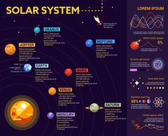 Solar System - poster, brochure cover template Stock Illustration