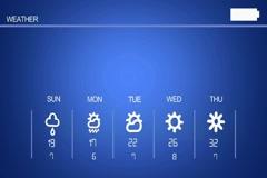 High Tech - Weather Forecast - Code - Sunny - Rain - Thunder - Blue 02 Stock Footage