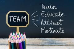 Business Acronym TEAM Train Educate Attract Motivate written with chalk on wo Stock Photos