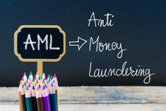 Business Acronym AML Anti Money Laundering written with chalk on wooden mini  Stock Photos