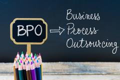 Business Acronym BPO Business Process Outsourcing written with chalk on woode Stock Photos