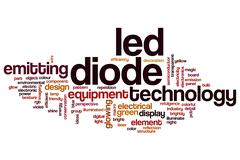 LED diode word cloud Stock Illustration