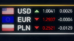 Polish Zloty, Euro falling compared to US dollar, financial crisis, default Stock Footage