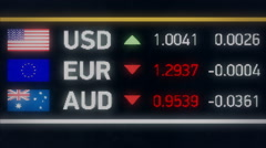 Australian dollar, Euro falling compared to US dollar, financial crisis, default Stock Footage