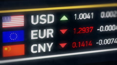 Chinese Yuan, US dollar, Euro comparison, currencies falling, financial crisis Stock Footage
