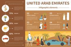 United Arab Emirates infographic flat vector illustration. Presentation Concept Stock Illustration