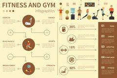 Fitness And Gym infographic flat vector illustration. Presentation Concept Piirros