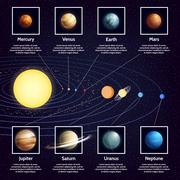 Solar System Planets Infographic Set Stock Illustration