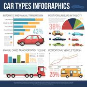 Car Types Infographics Stock Illustration