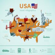 USA Flat Map Infographics Stock Illustration