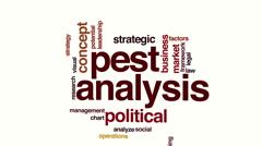 Pest analysis animated word cloud. Stock Footage