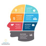 Vector brain infographic. Template for human head diagram, artificial Stock Illustration