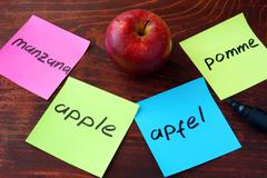 Apple written on papers on a different languages.  Language translation concept. Stock Photos