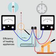 Efficiency of heating appliances Stock Illustration