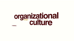 Organizational culture animated word cloud Stock Footage