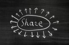 Dark chalkboard with a share info illustration. Stock Photos