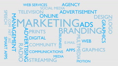 Marketing, branding word tag cloud - white, English variant Stock Footage