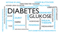 Diabetes, glucose, disease, insulin word tag cloud - white, German variant Stock Footage