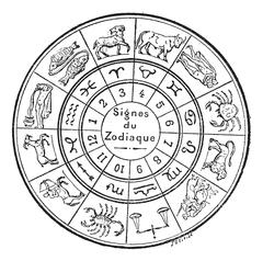 Signs of the Zodiac, vintage engraving. Stock Illustration