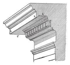 Gutta or Drip-Edge, vintage engraving Stock Illustration