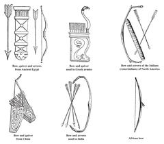 Ancient Egypt, Greek, Chinese, Indian, Amerindian and African bow, arrows and Piirros