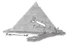 Section of the Great Pyramid. - A. input b. passage; c. primitive burial cham Stock Illustration